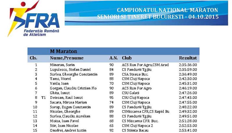clasament-masculin-maraton